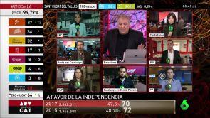 Elecciones catalanas - Al rojo vivo: Objetivo Cataluña 21-D