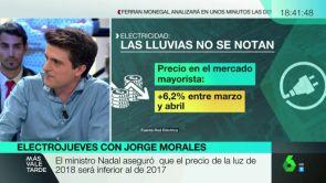 """(17-05-18) Jorge Morales de Labra: """"El precio de la luz no tiene que ver con su coste real desde hace más de 15 años"""""""
