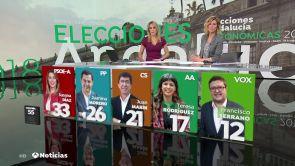 (03-12-18) Vuelco electoral en Andalucía