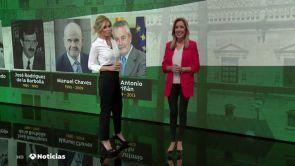 (10-01-19) Susana Díaz renuncia a presentarse a la investidura y liderará la oposición