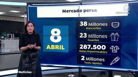 A3 Noticias Fin de Semana