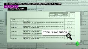 (18-04-18)  El instituto de Álvarez Conde en la URJC pagó casi 9.000 euros a su hija por una supuesta colaboración