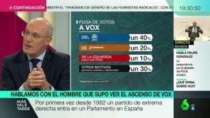 """(03-12-18) Narciso Michavila analiza los resultados de Vox en Andalucía: """"Han conectado con los varones que se sienten atacados por la defensa del feminismo"""""""