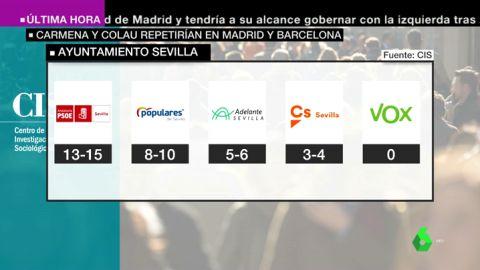 laSexta Noticias 14:00