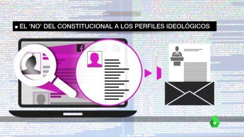 laSexta Noticias 20:00