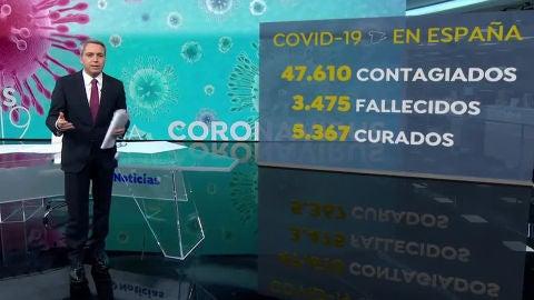 Especial Coronavirus en A3