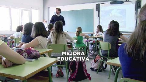 Mejora educativa